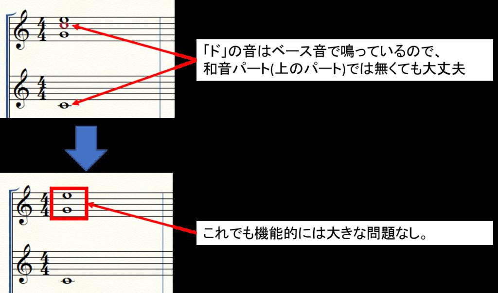 【フレーズを簡単に編曲】和音かぶり解消