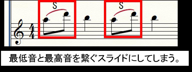 【フレーズを簡単に編曲】左手で解決