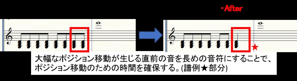 【フレーズを簡単に編曲】ポジション移動の時間確保1