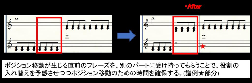 【フレーズを簡単に編曲】他のパートと連携して解決