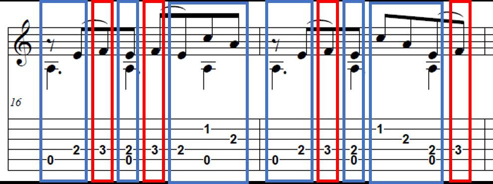 リベルタンゴ_コード構成音と非構成音1