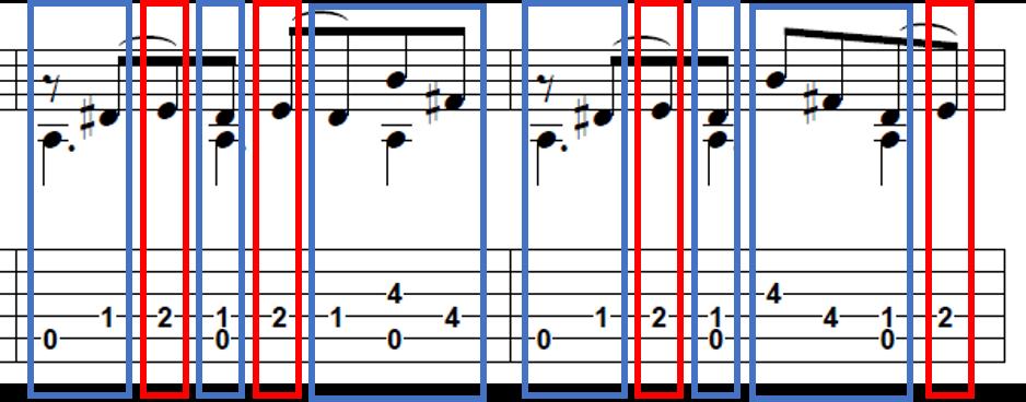 リベルタンゴ_コード構成音と非構成音2